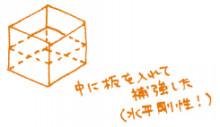 suihei-gousei-2